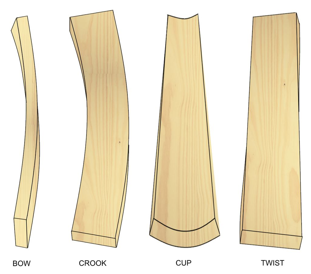 wood-movement-diagram